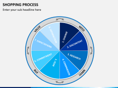 Shopping process PPT slide 6