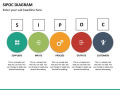 Sipoc diagram PPT slide 13