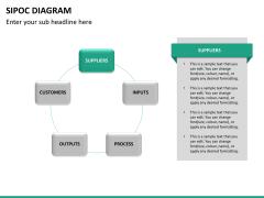Sipoc diagram PPT slide 16