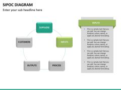 Sipoc diagram PPT slide 17