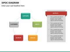 Sipoc diagram PPT slide 19