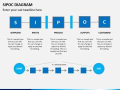 Sipoc diagram PPT slide 4