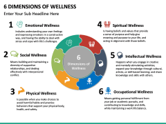 Six Dimensions of Wellness PPT slide 10