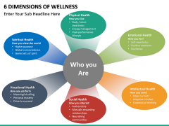 Six Dimensions of Wellness PPT slide 12