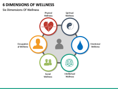 Six Dimensions of Wellness PPT slide 13
