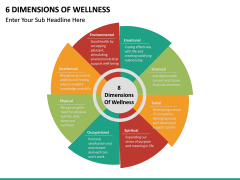 Six Dimensions of Wellness PPT slide 15