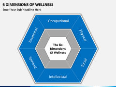 Six Dimensions of Wellness PPT slide 3