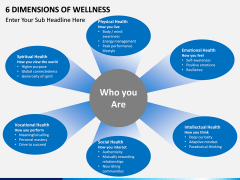 Six Dimensions of Wellness PPT slide 4