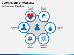 Six Dimensions of Wellness PPT slide 5
