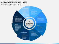 Six Dimensions of Wellness PPT slide 7