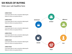 Six roles of buying PPT slide 9