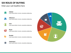 Six roles of buying PPT slide 11