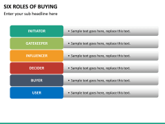 Six roles of buying PPT slide 13