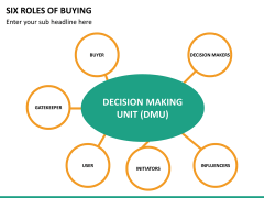 Six roles of buying PPT slide 14