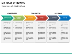 Six roles of buying PPT slide 15