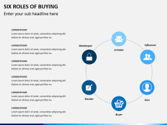 Six roles of buying PPT slide 1