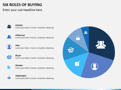Six roles of buying PPT slide 3