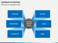 Six roles of buying PPT slide 4