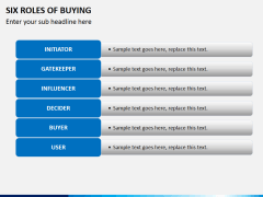 Six roles of buying PPT slide 5