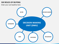 Six roles of buying PPT slide 6