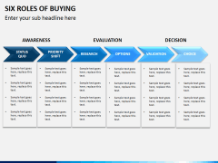 Six roles of buying PPT slide 7