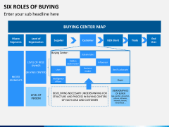 Six roles of buying PPT slide 8