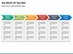 Six roles of selling PPT slide 21