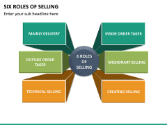 Six roles of selling PPT slide 22