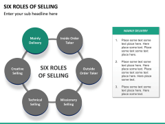 Six roles of selling PPT slide 14