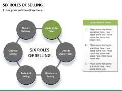 Six roles of selling PPT slide 15