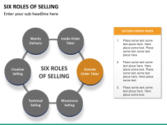 Six roles of selling PPT slide 16