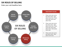 Six roles of selling PPT slide 17
