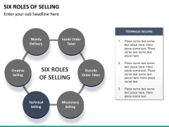 Six roles of selling PPT slide 18