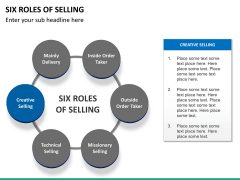 Six roles of selling PPT slide 19