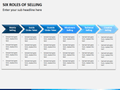 Six roles of selling PPT slide 10