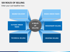 Six roles of selling PPT slide 11