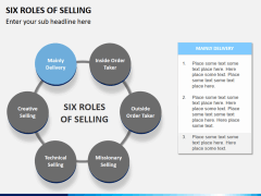 Six roles of selling PPT slide 3