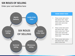 Six roles of selling PPT slide 4