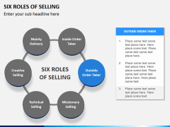 Six roles of selling PPT slide 5