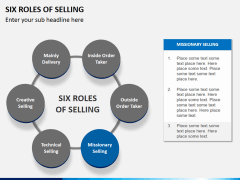 Six roles of selling PPT slide 6