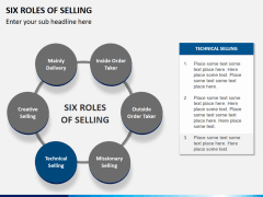 Six roles of selling PPT slide 7