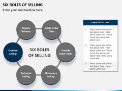 Six roles of selling PPT slide 8