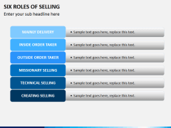Six roles of selling PPT slide 9