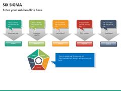 Six sigma PPT slide 19