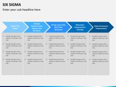 Six sigma PPT slide 11