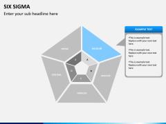 Six sigma PPT slide 2