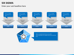Six sigma PPT slide 7