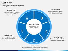 Six sigma PPT slide 8