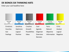 De bonos six thinking hats PPT slide 6