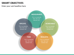Smart objectives PPT slide 17